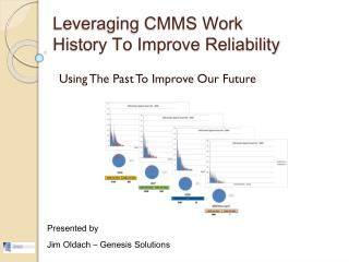 Leveraging CMMS Work  History To Improve Reliability