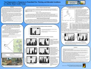 Tree Regeneration in Response to Prescribed Fire, Thinning, and Microsite Conditions