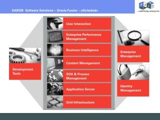 EAIESB   Software Solutions – Oracle Fusion  - eScheduler