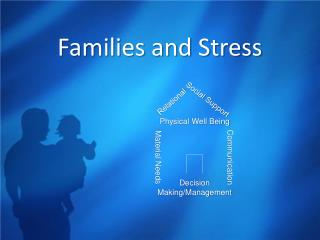 Families and Stress