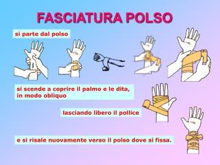FASCIATURA POLSO