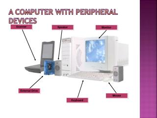 A Computer with Peripheral Devices