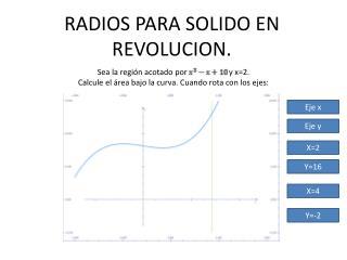 RADIOS PARA SOLIDO EN REVOLUCION.