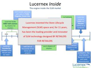 Lucernex  Inside T he engine inside the SLM market