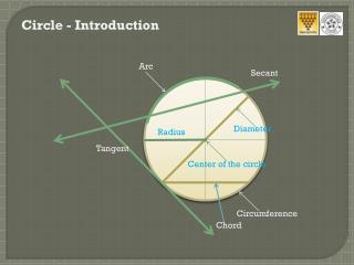 Circle - Introduction