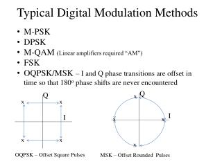 "Typical Digital Modulation Methods M-PSK DPSK M-QAM  (Linear amplifiers required ""AM"") FSK"