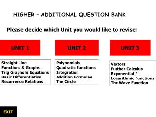 HIGHER – ADDITIONAL QUESTION BANK