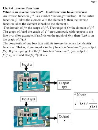 Ch. 9.4  Inverse Functions What is an inverse function?  Do all functions have inverses?