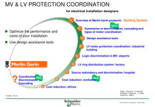 MV & LV PROTECTION COORDINATION