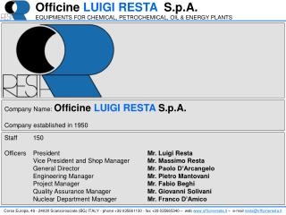 Staff	150 Officers	President				 Mr. Luigi Resta