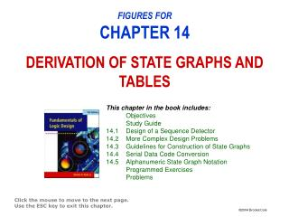 FIGURES FOR CHAPTER 14 DERIVATION OF STATE GRAPHS AND TABLES