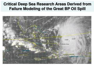 Critical Deep Sea Research Areas Derived from Failure Modeling of the Great BP Oil Spill