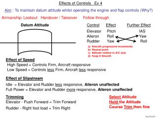 Effects of Controls   Ex 4