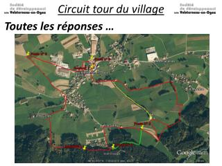 Circuit tour du village