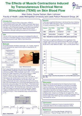 References Cramp et al. Arch Phys Med Rehabil 2002;83:5-9