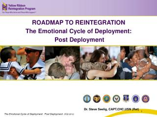 ROADMAP TO REINTEGRATION The Emotional Cycle of Deployment:  Post Deployment