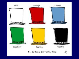 Six Thinking Hats   ; Edward De Bono