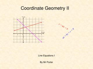 Coordinate Geometry II
