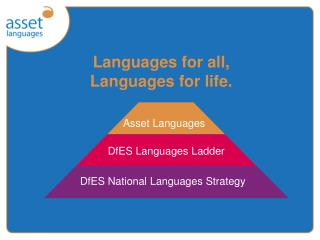 Languages for all, Languages for life.