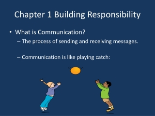 Chapter 7 Interpersonal Communication