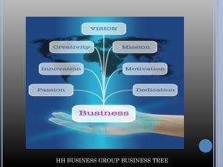 HH BUSINESS GROUP BUSINESS TREE