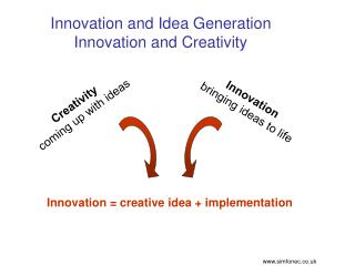 Innovation and Idea Generation  Innovation and Creativity