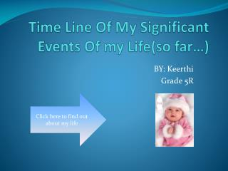 Time Line Of My Significant Events Of my Life(so far…)