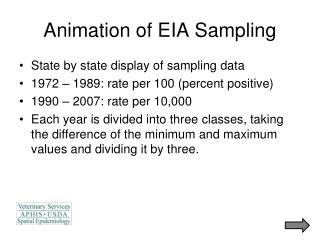 Animation of EIA Sampling