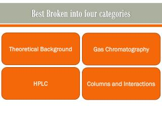Best Broken into four categories
