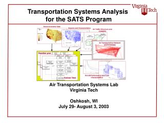 Air Transportation Systems Lab Virginia Tech Oshkosh, WI July 29- August 3, 2003