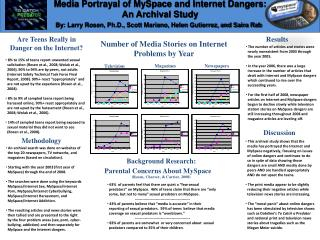 Number of Media Stories on Internet Problems by Year