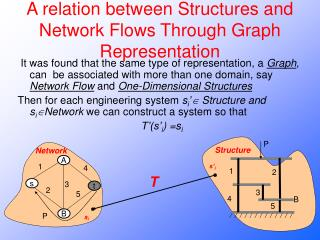 A relation between Structures and Network Flows Through Graph Representation
