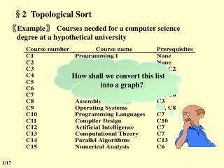 §2  Topological Sort