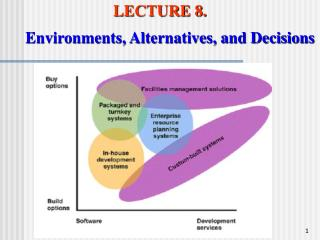 LECTURE 8.      Environments, Alternatives, and Decisions