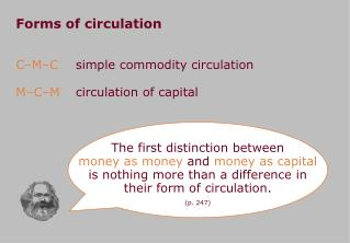 Forms of circulation