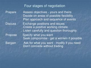 Four stages of negotiation