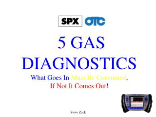 5 GAS DIAGNOSTICS What Goes In Must Be Consumed , If Not It Comes Out !