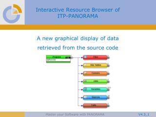Interactive Resource Browser of  ITP-PANORAMA