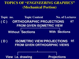 "TOPICS OF "" ENGINEERING GRAPHICS "" (Mechanical Portion)"