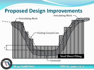 Proposed Design Improvements
