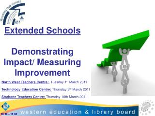 Extended Schools Demonstrating Impact/ Measuring Improvement