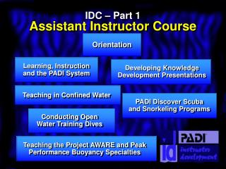 IDC – Part 1 Assistant Instructor Course
