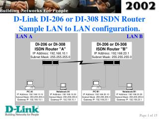 D-Link DI-206 or DI-308 ISDN Router Sample LAN to LAN configuration.
