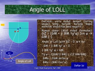 Angle of LOLL