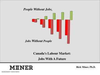 Canada's Labour Market: Jobs With A Future