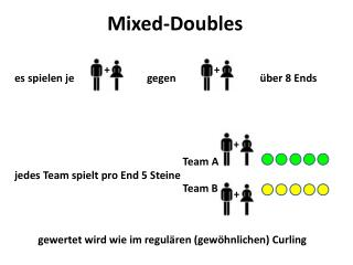 Mixed-Doubles