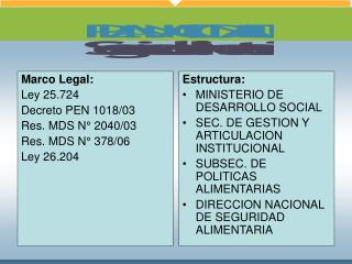 Marco Legal:  Ley 25.724 Decreto PEN 1018/03 Res. MDS N° 2040/03 Res. MDS N° 378/06 Ley 26.204