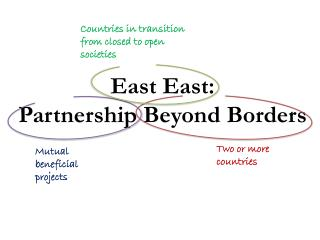 East  East :  Partnership Beyond Borders