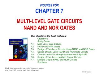 FIGURES FOR CHAPTER 7 MULTI-LEVEL GATE CIRCUITS NAND AND NOR GATES