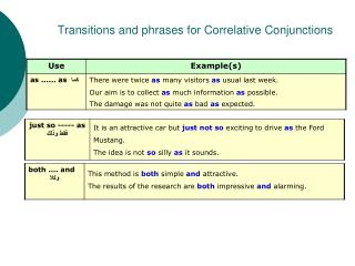Transitions and phrases for Correlative Conjunctions